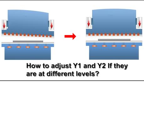 Регулировка осей Y1 и Y2 для листогибочного пресса